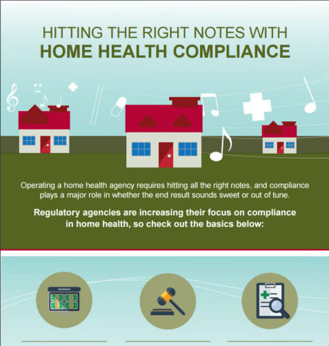 Hitting the Right Notes with Home Health